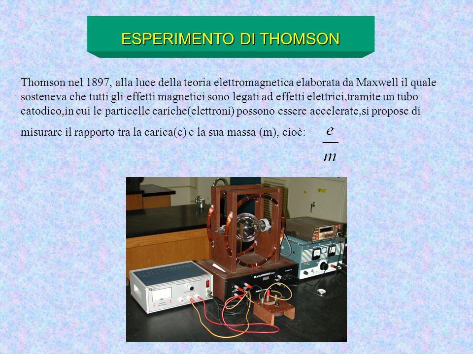 Thomson nel 1897, alla luce della teoria elettromagnetica elaborata da Maxwell il quale sosteneva che tutti gli effetti magnetici sono legati ad effet