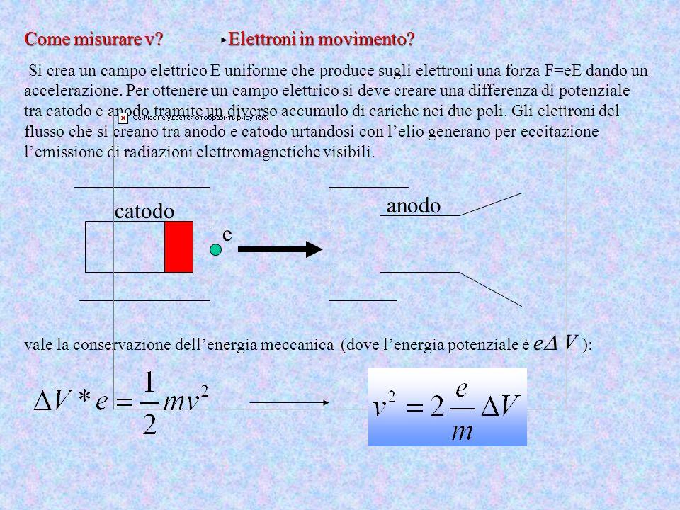 Questo salto quantistico da un livello energetico allaltro obbedisce alla legge E=hv in cui E rappresenta la differenza di energia fra i due livelli, h la costante di Plank (6,626x10 -34 ) e v la frequenza del fotone emesso; la quantità di energia è proporzionale infatti alla lunghezza donda della radiazione emessa.