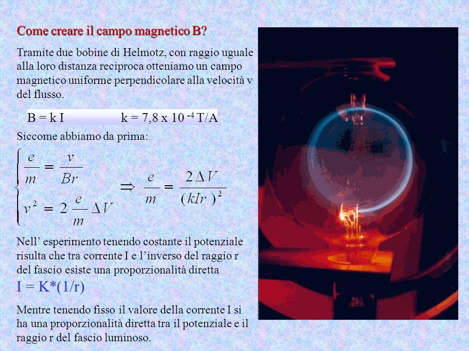 Come creare il campo magnetico B? Tramite due bobine di Helmotz, con raggio uguale alla loro distanza reciproca otteniamo un campo magnetico uniforme