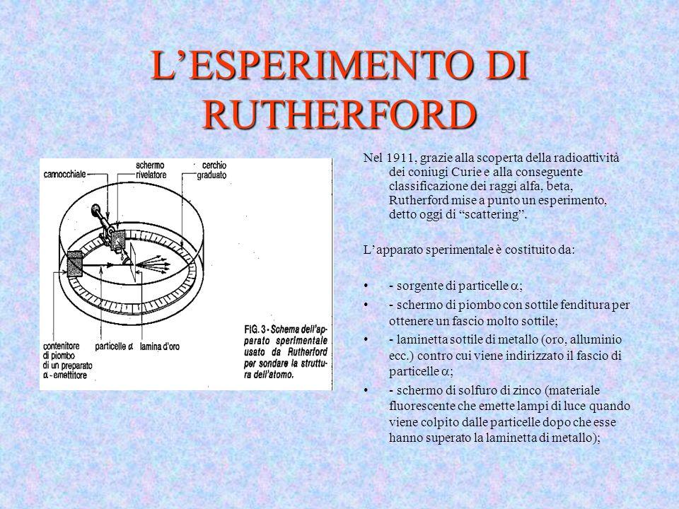 LESPERIMENTO DI RUTHERFORD Nel 1911, grazie alla scoperta della radioattività dei coniugi Curie e alla conseguente classificazione dei raggi alfa, bet
