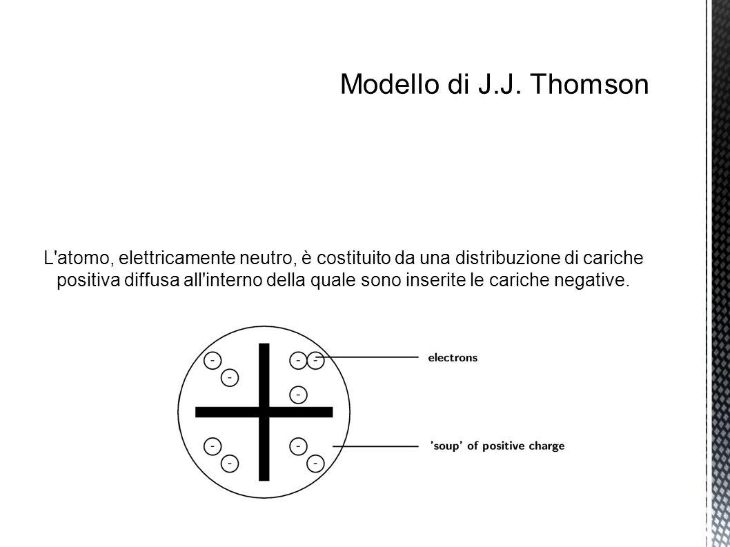 L atomo, elettricamente neutro, è costituito da una distribuzione di cariche positiva diffusa all interno della quale sono inserite le cariche negative.