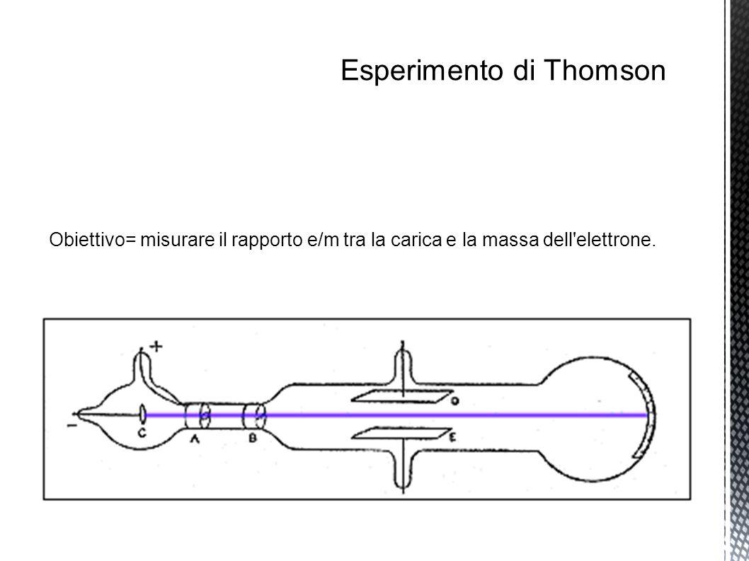 Obiettivo= misurare il rapporto e/m tra la carica e la massa dell elettrone.