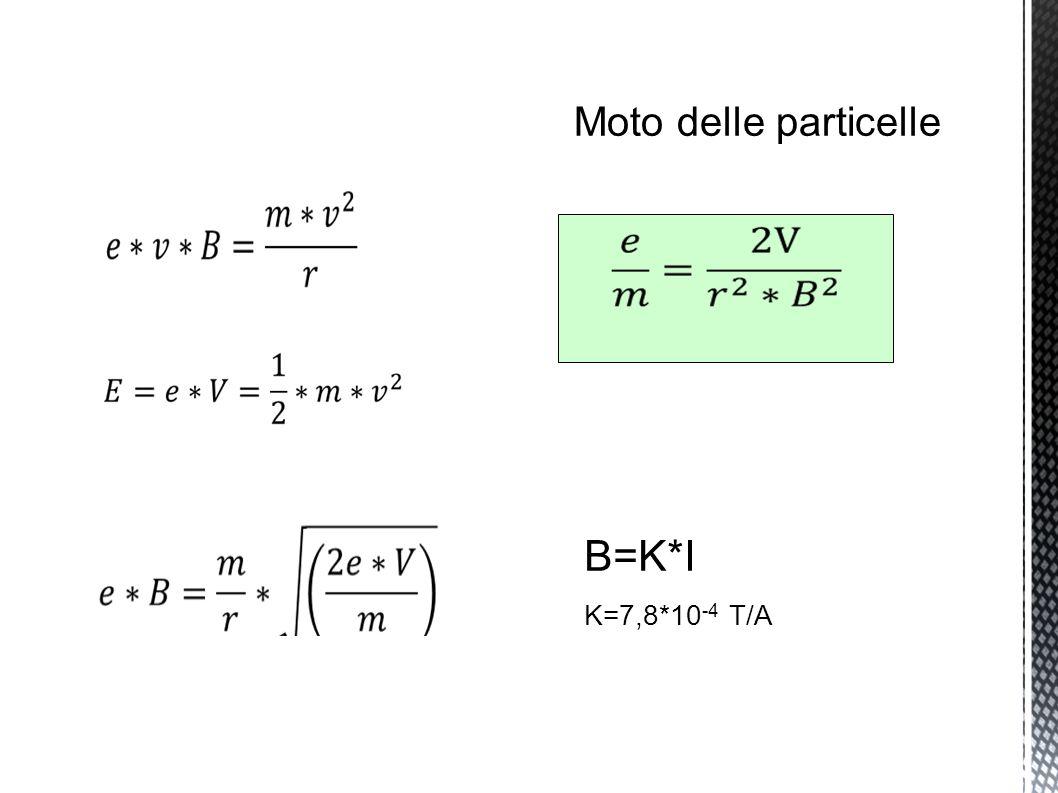 B=K*I K=7,8*10 -4 T/A