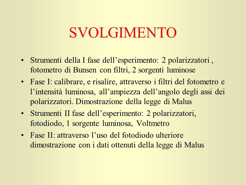SVOLGIMENTO Strumenti della I fase dellesperimento: 2 polarizzatori, fotometro di Bunsen con filtri, 2 sorgenti luminose Fase I: calibrare, e risalire
