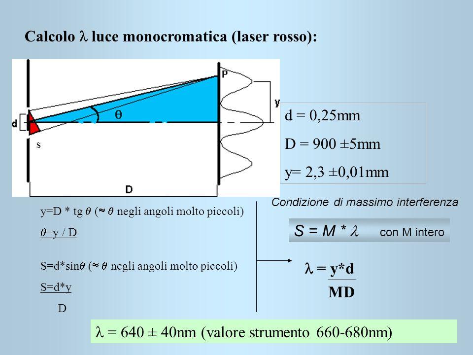 Calcolo luce monocromatica (laser rosso): d = 0,25mm D = 900 ±5mm y= 2,3 ±0,01mm = 640 ± 40nm (valore strumento 660-680nm) = y*d MD y=D * tg ( negli a