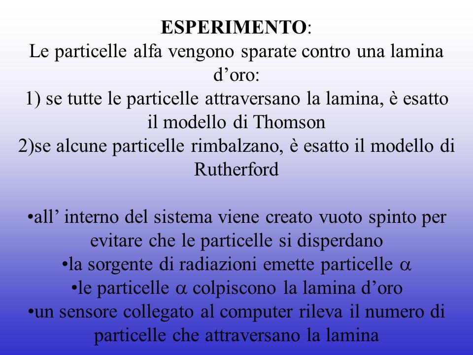 ESPERIMENTO: Le particelle alfa vengono sparate contro una lamina doro: 1) se tutte le particelle attraversano la lamina, è esatto il modello di Thoms