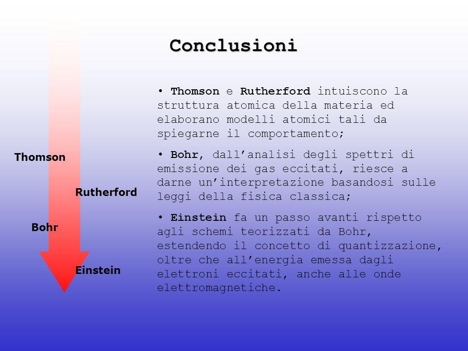 Conclusioni Thomson e Rutherford intuiscono la struttura atomica della materia ed elaborano modelli atomici tali da spiegarne il comportamento; Bohr,