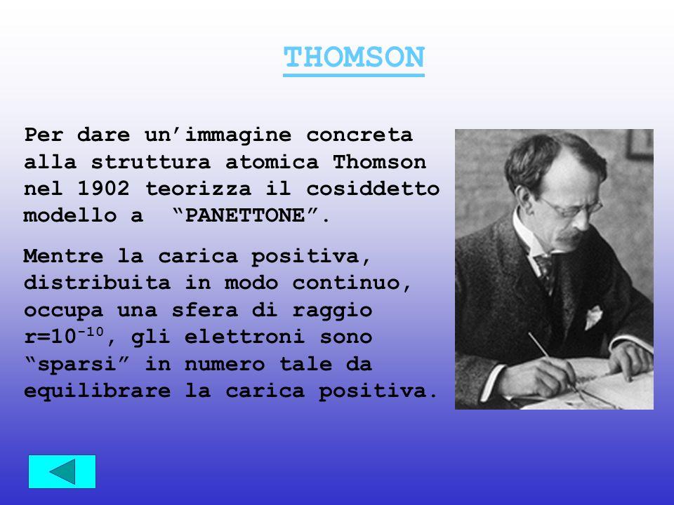 THOMSON Per dare unimmagine concreta alla struttura atomica Thomson nel 1902 teorizza il cosiddetto modello a PANETTONE. Mentre la carica positiva, di