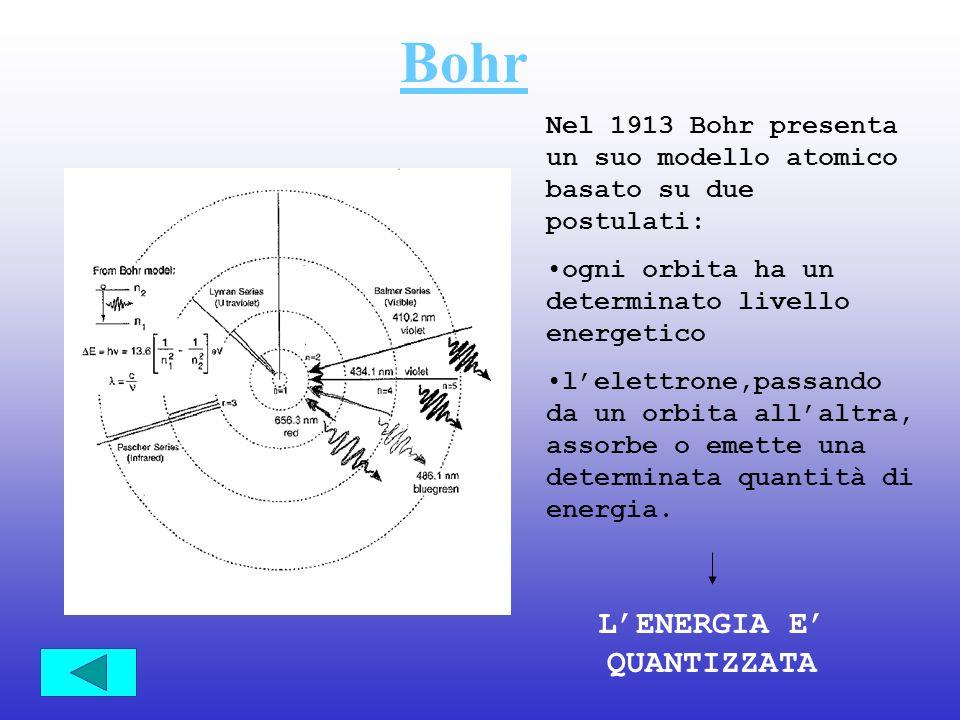 Bohr Nel 1913 Bohr presenta un suo modello atomico basato su due postulati: ogni orbita ha un determinato livello energetico lelettrone,passando da un
