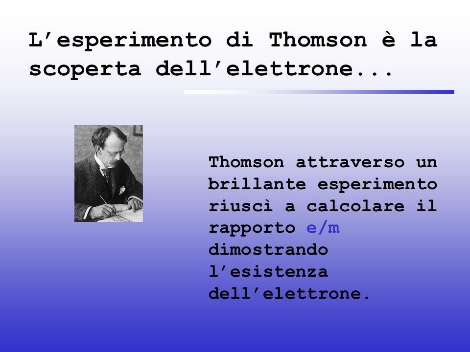 Lesperimento di Thomson è la scoperta dellelettrone... Thomson attraverso un brillante esperimento riuscì a calcolare il rapporto e/m dimostrando lesi