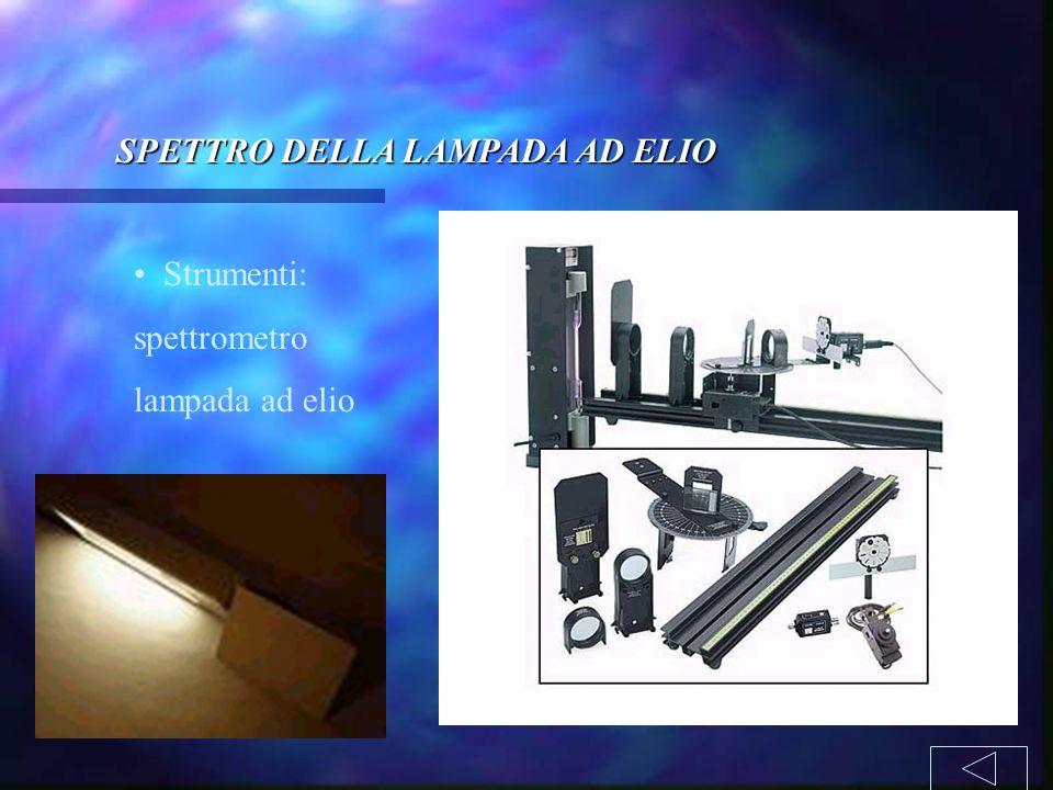 SPETTRO DELLA LAMPADA AD ELIO Strumenti: spettrometro lampada ad elio