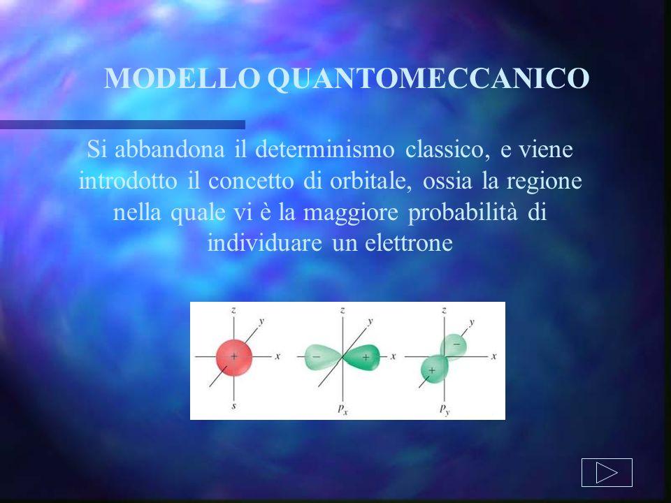 MODELLO QUANTOMECCANICO Si abbandona il determinismo classico, e viene introdotto il concetto di orbitale, ossia la regione nella quale vi è la maggio