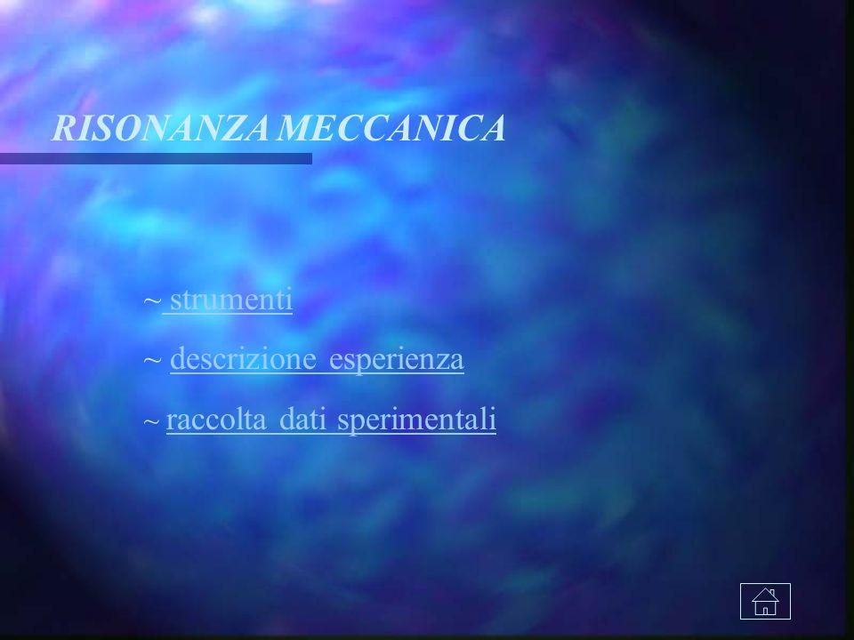 RISONANZA MECCANICA ~ strumenti strumenti ~ descrizione esperienzadescrizione esperienza ~ raccolta dati sperimentali raccolta dati sperimentali