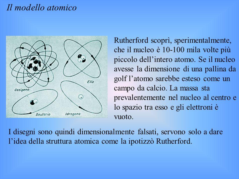 Il modello atomico Rutherford scoprì, sperimentalmente, che il nucleo è 10-100 mila volte più piccolo dellintero atomo.