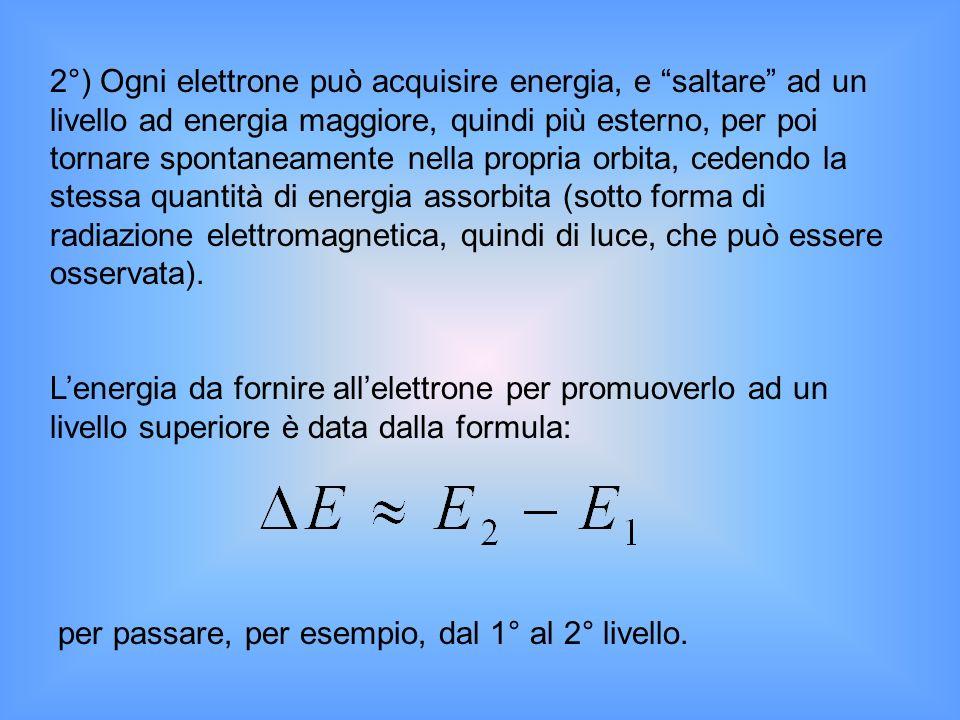 2°) Ogni elettrone può acquisire energia, e saltare ad un livello ad energia maggiore, quindi più esterno, per poi tornare spontaneamente nella propria orbita, cedendo la stessa quantità di energia assorbita (sotto forma di radiazione elettromagnetica, quindi di luce, che può essere osservata).
