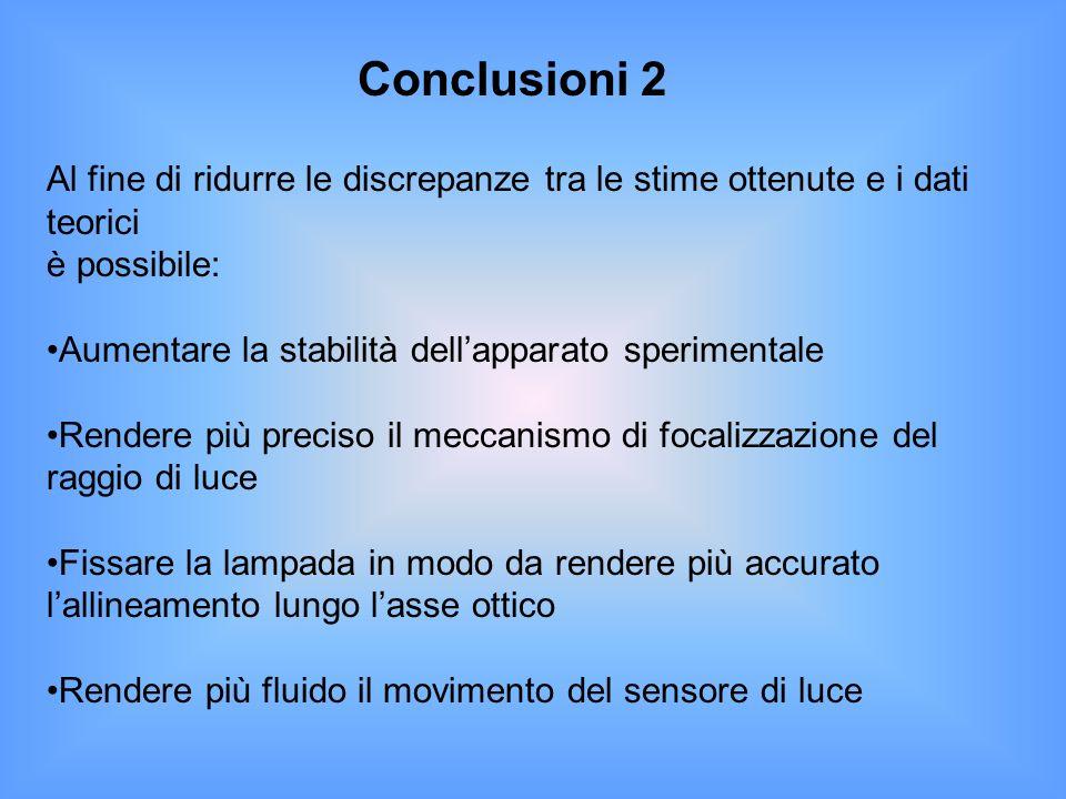 Conclusioni 2 Al fine di ridurre le discrepanze tra le stime ottenute e i dati teorici è possibile: Aumentare la stabilità dellapparato sperimentale R