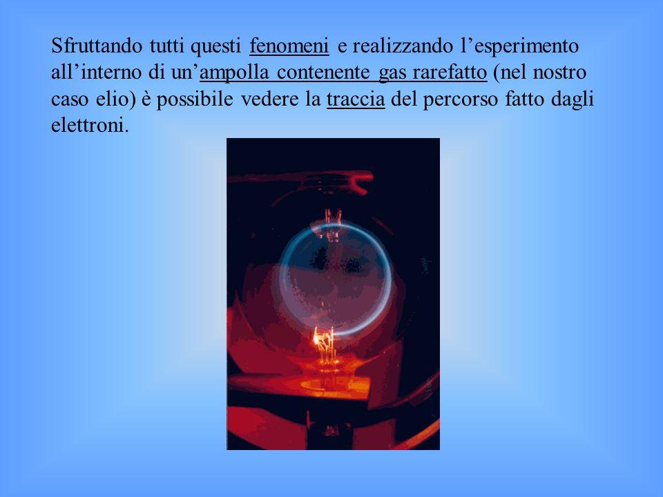 Sfruttando tutti questi fenomeni e realizzando lesperimento allinterno di unampolla contenente gas rarefatto (nel nostro caso elio) è possibile vedere la traccia del percorso fatto dagli elettroni.