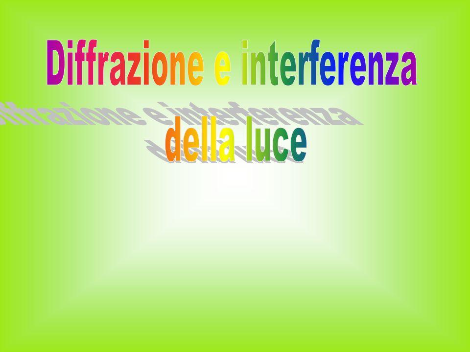 Serafino Convertini Alessandra Forcina Paolo De Paolis Giovanna Russo Livio Carriero Cosimo Destino Francesco Perrucci Silvia Tedesco LUCE