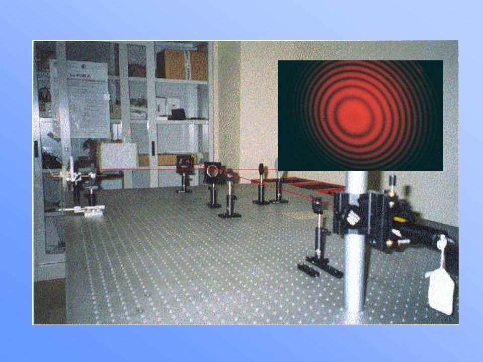 ESPERIMENTO DI MICHELSON FONTE DI LUCE LASER SCHERMO SPECCHIO SPECCHIO SEMI RIFLETTENTE SCOPO: misura della lunghezza donda della sorgente laser: = 2
