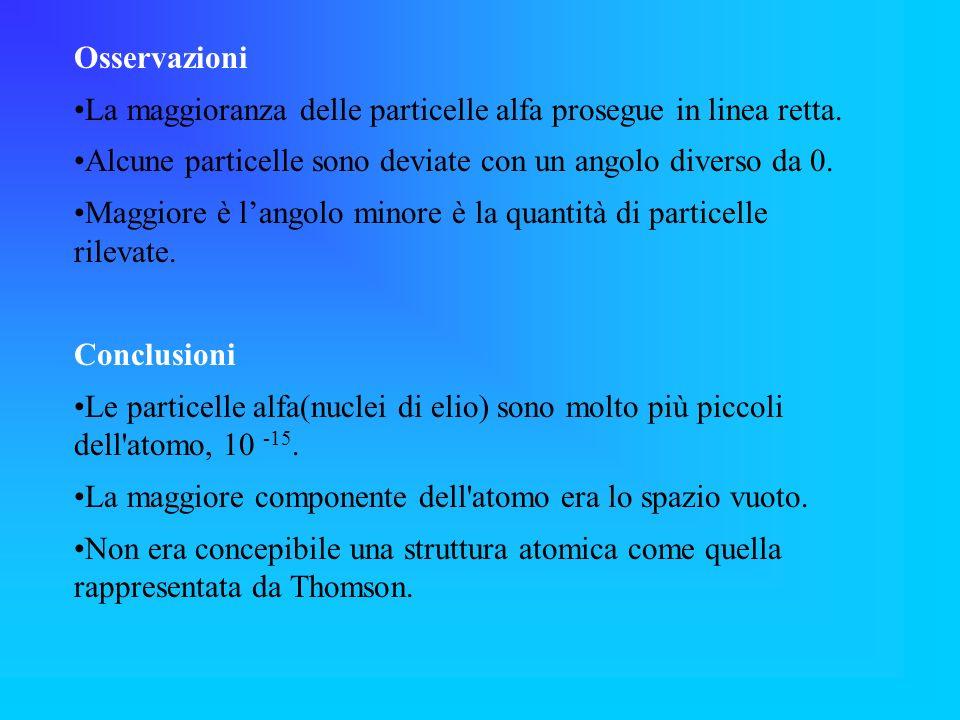 Osservazioni La maggioranza delle particelle alfa prosegue in linea retta. Alcune particelle sono deviate con un angolo diverso da 0. Maggiore è lango