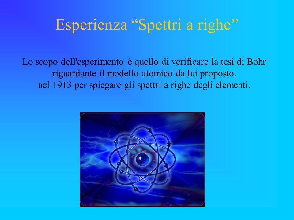 Esperienza Spettri a righe Lo scopo dell'esperimento è quello di verificare la tesi di Bohr riguardante il modello atomico da lui proposto. nel 1913 p