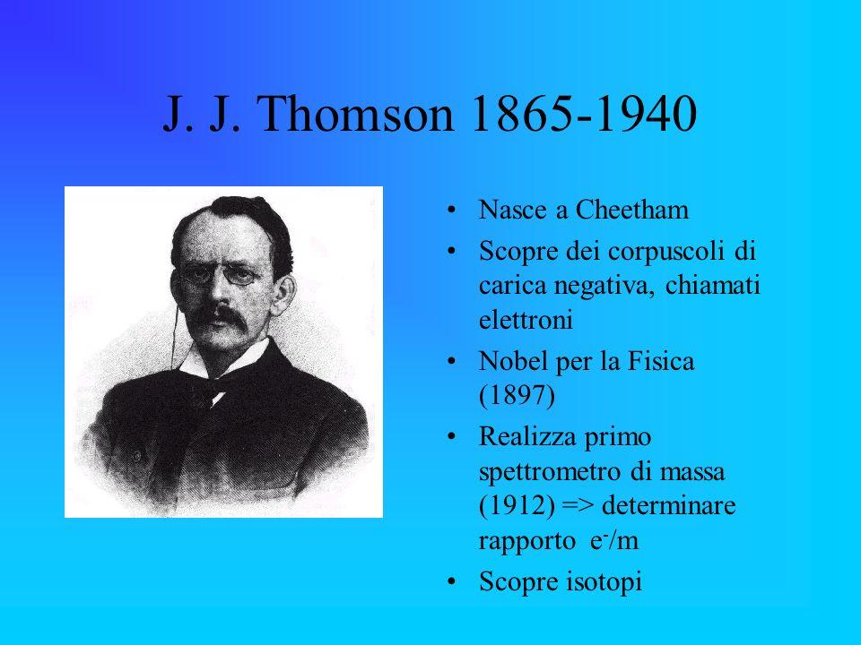 J. J. Thomson 1865-1940 Nasce a Cheetham Scopre dei corpuscoli di carica negativa, chiamati elettroni Nobel per la Fisica (1897) Realizza primo spettr