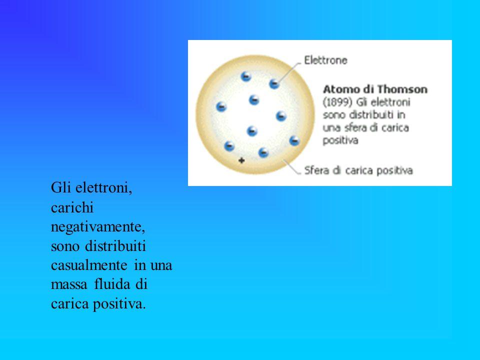 Gli elettroni, carichi negativamente, sono distribuiti casualmente in una massa fluida di carica positiva.