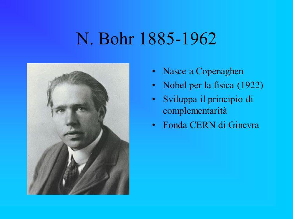 N. Bohr 1885-1962 Nasce a Copenaghen Nobel per la fisica (1922) Sviluppa il principio di complementarità Fonda CERN di Ginevra