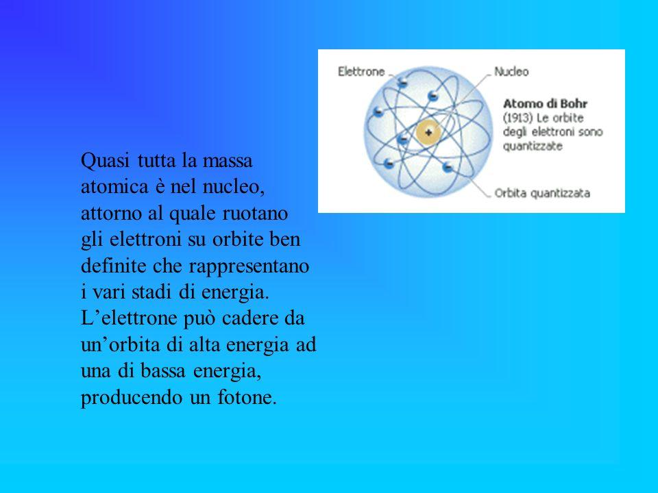 Quasi tutta la massa atomica è nel nucleo, attorno al quale ruotano gli elettroni su orbite ben definite che rappresentano i vari stadi di energia. Le