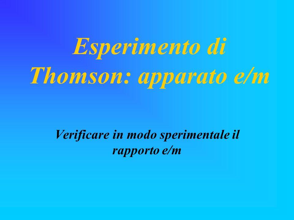 Esperimento di Thomson: apparato e/m Verificare in modo sperimentale il rapporto e/m