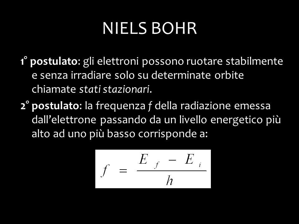 NIELS BOHR 1° postulato: gli elettroni possono ruotare stabilmente e senza irradiare solo su determinate orbite chiamate stati stazionari. 2° postulat