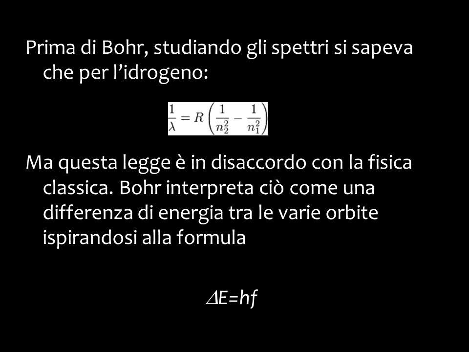 Prima di Bohr, studiando gli spettri si sapeva che per lidrogeno: Ma questa legge è in disaccordo con la fisica classica. Bohr interpreta ciò come una