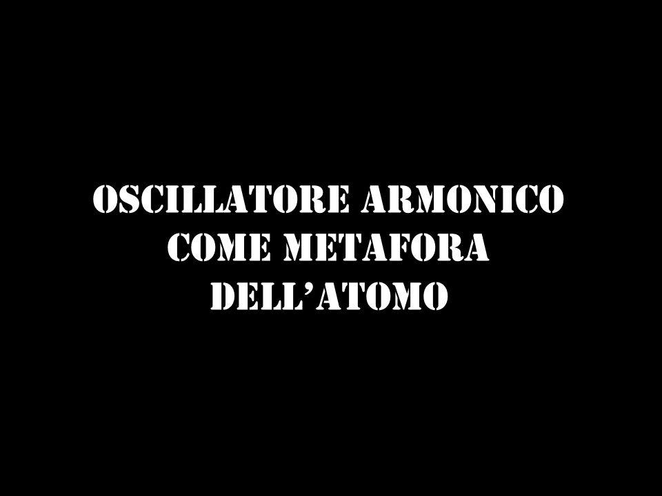 Oscillatore armonico come metafora dellatomo