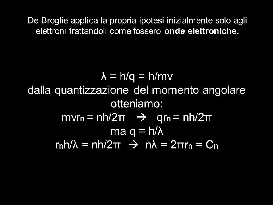 De Broglie applica la propria ipotesi inizialmente solo agli elettroni trattandoli come fossero onde elettroniche. λ = h/q = h/mv dalla quantizzazione
