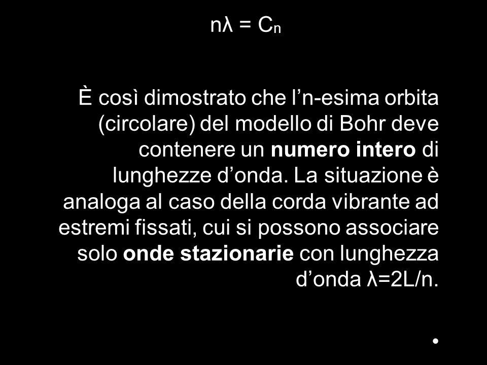 nλ = C n È così dimostrato che ln-esima orbita (circolare) del modello di Bohr deve contenere un numero intero di lunghezze donda. La situazione è ana