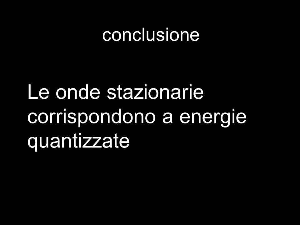 conclusione Le onde stazionarie corrispondono a energie quantizzate