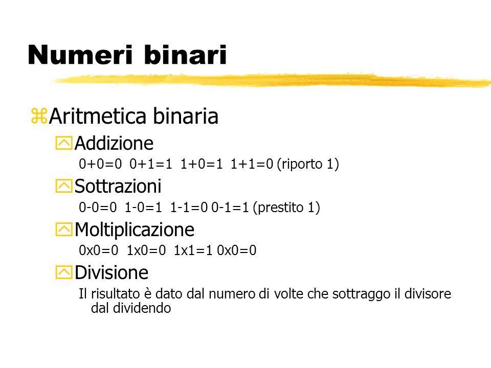 I numeri binari zNumeri binari negativi.Quattro metodi: ySegno.