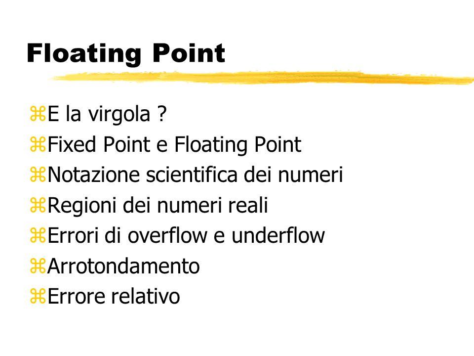 Floating Point zCifre normalizzate zStandard IEEE 754 ySingola (32 bit).