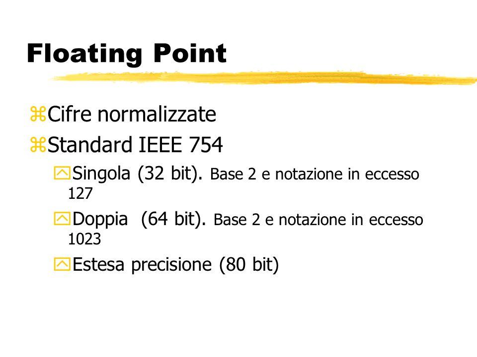 Floating Point Esercizi