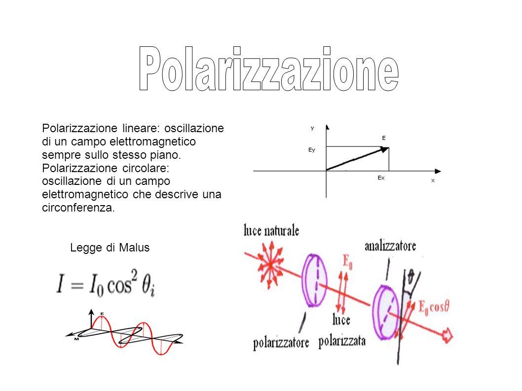 Polarizzazione lineare: oscillazione di un campo elettromagnetico sempre sullo stesso piano. Polarizzazione circolare: oscillazione di un campo elettr