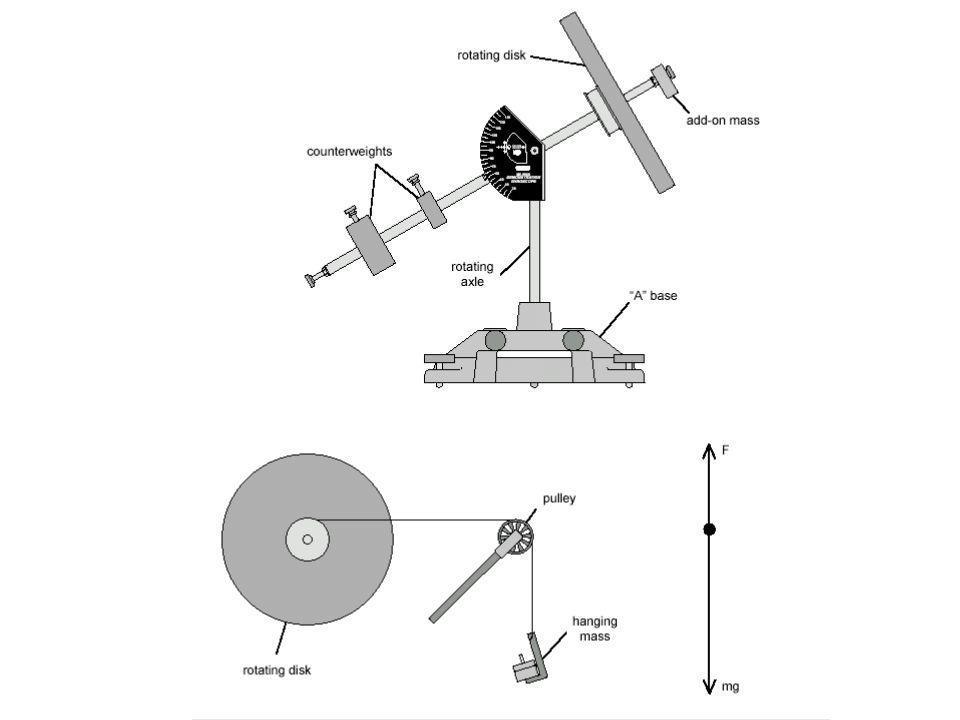 GIROSCOPIO MATERIALE Giroscopio cronometro Super Pulley Carrucola munita di asta masse e portapeso computer filo
