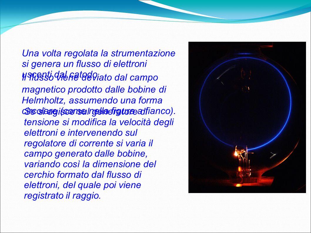 Una volta regolata la strumentazione si genera un flusso di elettroni uscenti dal catodo Il flusso viene deviato dal campo magnetico prodotto dalle bo
