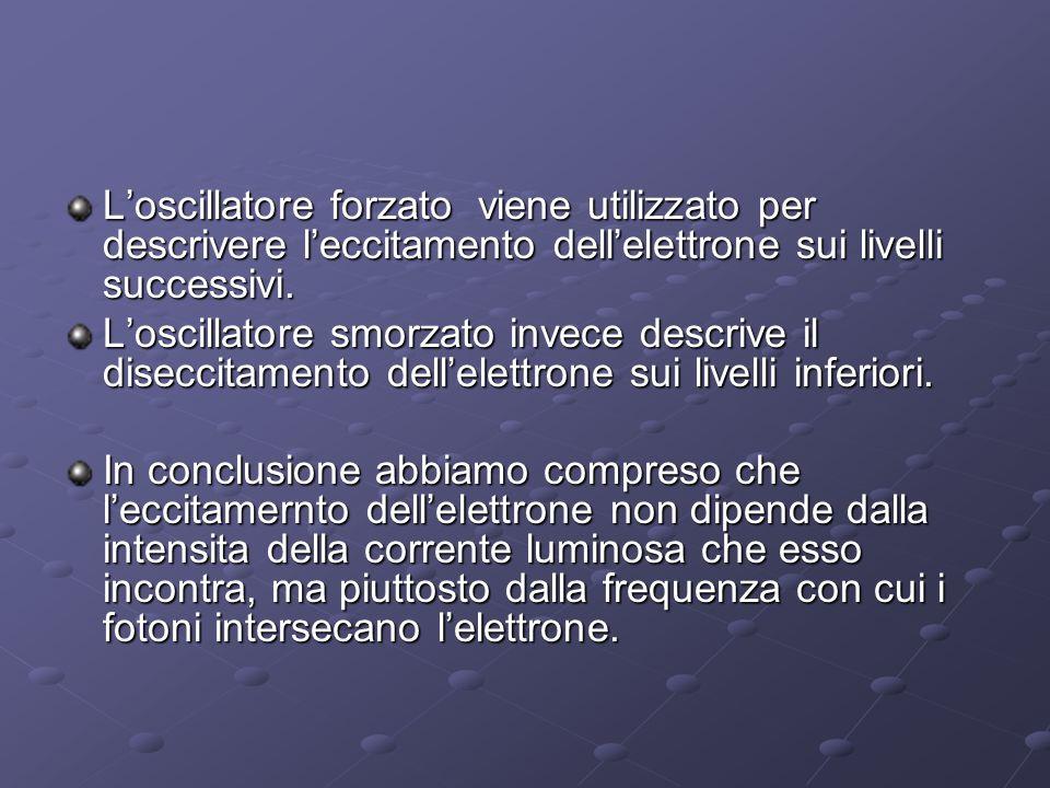 Loscillatore forzato viene utilizzato per descrivere leccitamento dellelettrone sui livelli successivi. Loscillatore smorzato invece descrive il disec