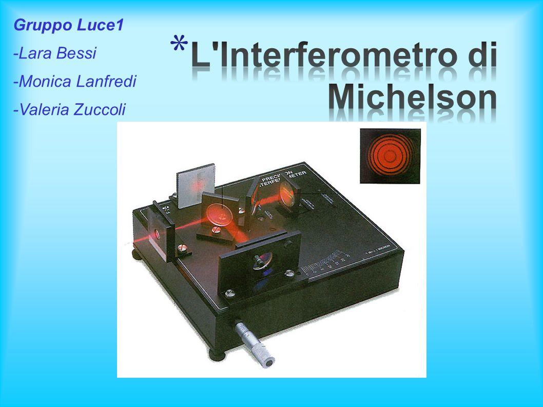 ESPERIMENTO L obiettivo dell esperimento era verificare che: S = mλd/D S: spessore della fenditura m: ordine del minimo λ: lunghezza d onda d: distanza dallo schermo alla fenditura D: distanza dal centro al minimo