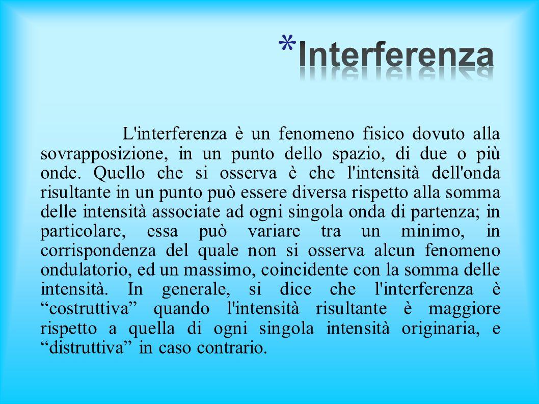 L'interferenza è un fenomeno fisico dovuto alla sovrapposizione, in un punto dello spazio, di due o più onde. Quello che si osserva è che l'intensità