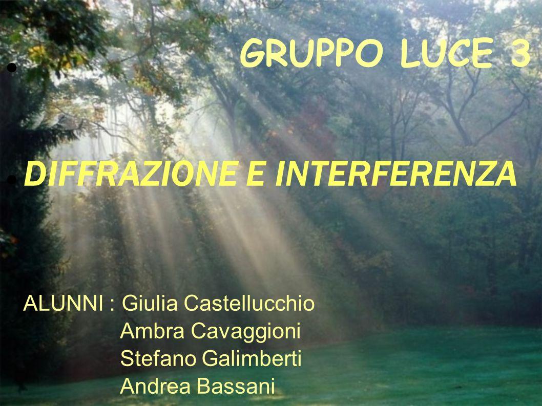 GRUPPO LUCE 3 DIFFRAZIONE E INTERFERENZA ALUNNI : Giulia Castellucchio Ambra Cavaggioni Stefano Galimberti Andrea Bassani