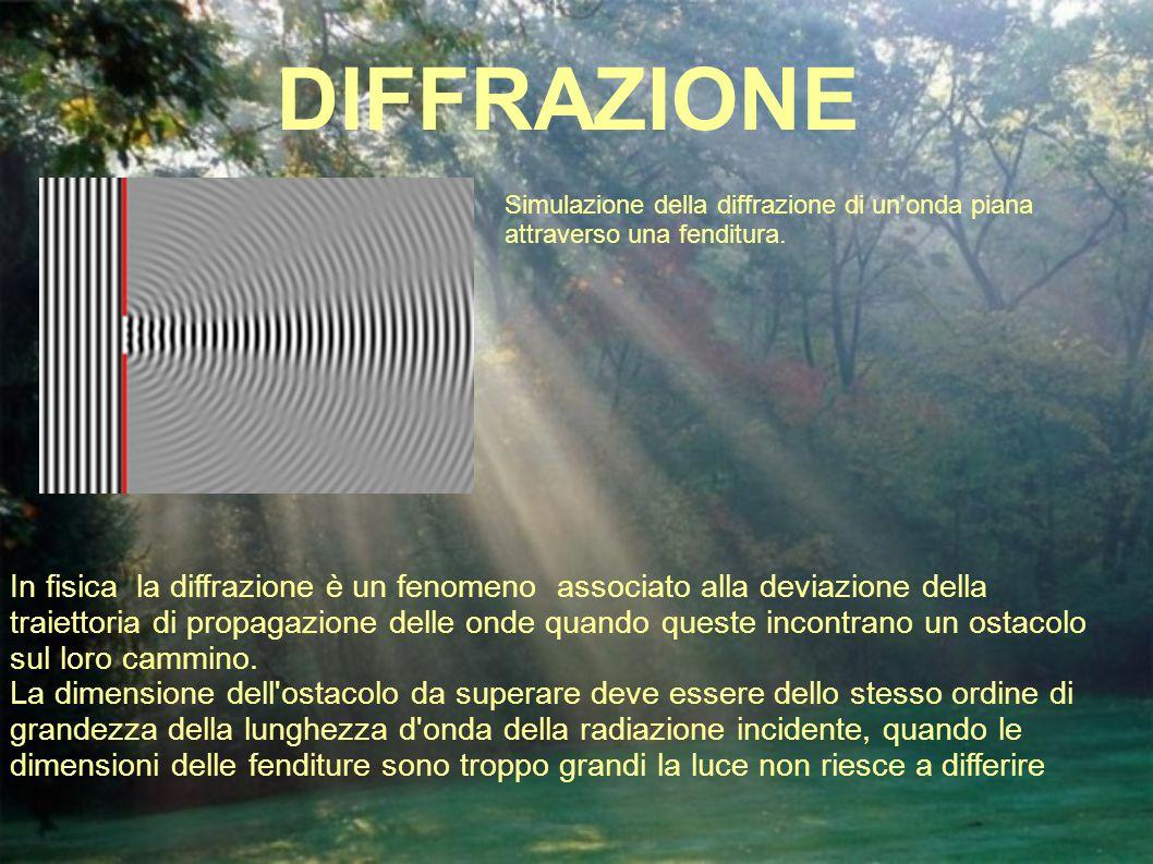 DIFFRAZIONE In fisica la diffrazione è un fenomeno associato alla deviazione della traiettoria di propagazione delle onde quando queste incontrano un