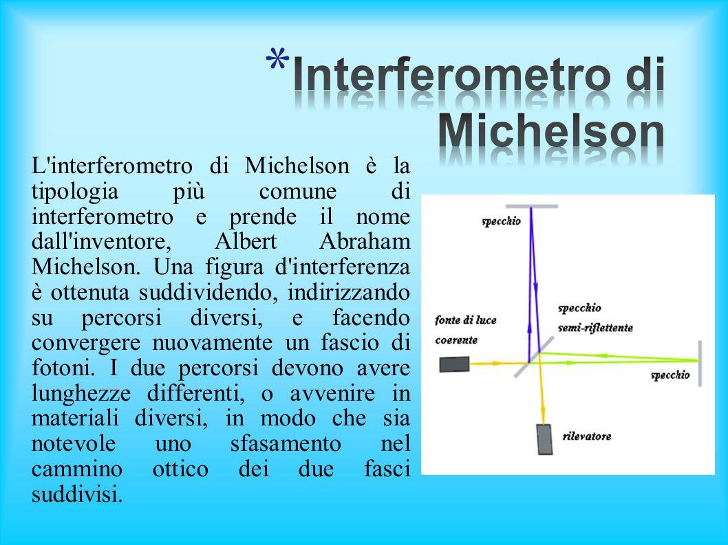 L'interferometro di Michelson è la tipologia più comune di interferometro e prende il nome dall'inventore, Albert Abraham Michelson. Una figura d'inte