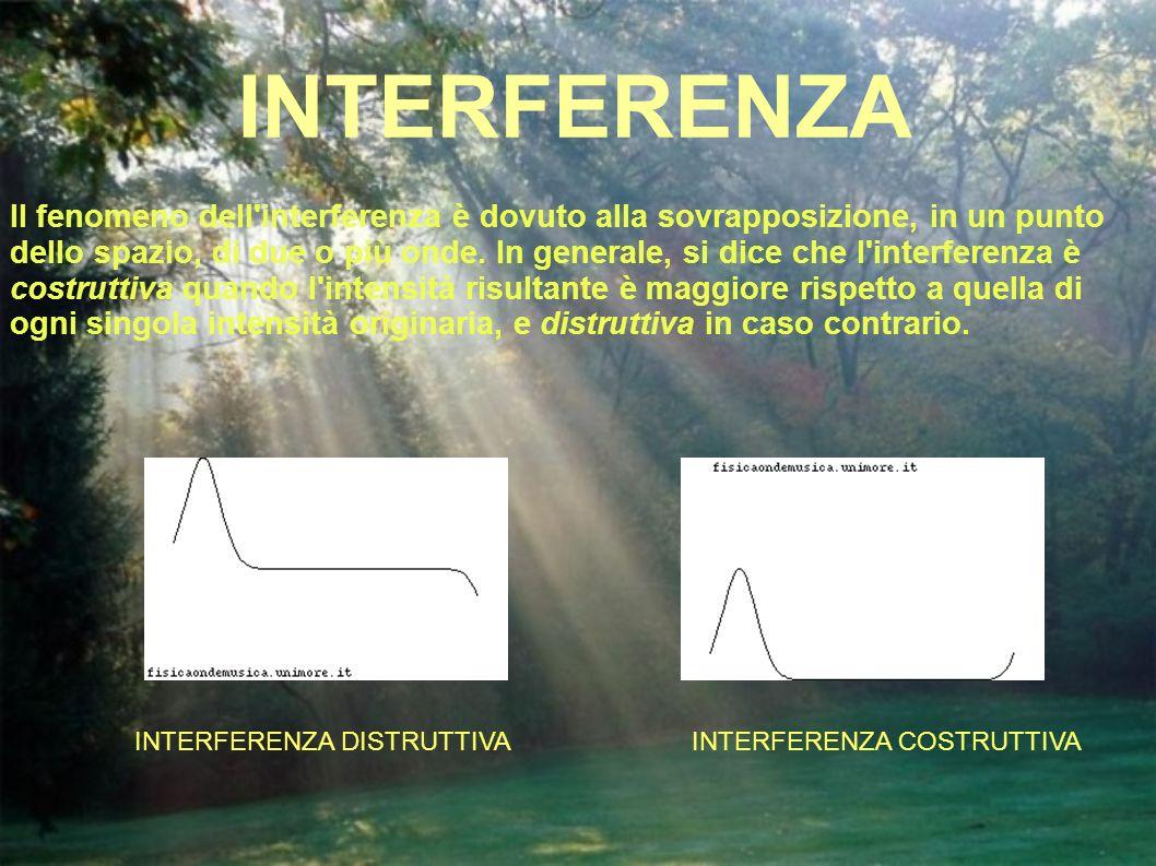 INTERFERENZA Il fenomeno dell'interferenza è dovuto alla sovrapposizione, in un punto dello spazio, di due o più onde. In generale, si dice che l'inte