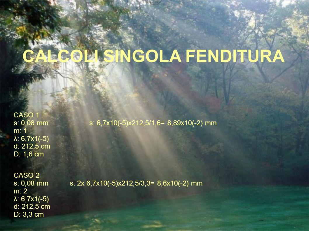 CALCOLI SINGOLA FENDITURA CASO 1 s: 0,08 mm s: 6,7x10(-5)x212,5/1,6= 8,89x10(-2) mm m: 1 λ: 6,7x1(-5) d: 212,5 cm D: 1,6 cm CASO 2 s: 0,08 mm s: 2x 6,